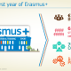 Protecting the Erasmus student exchange programme